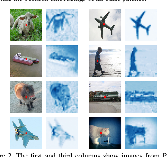 Figure 2 for Rethinking Semantic Segmentation from a Sequence-to-Sequence Perspective with Transformers