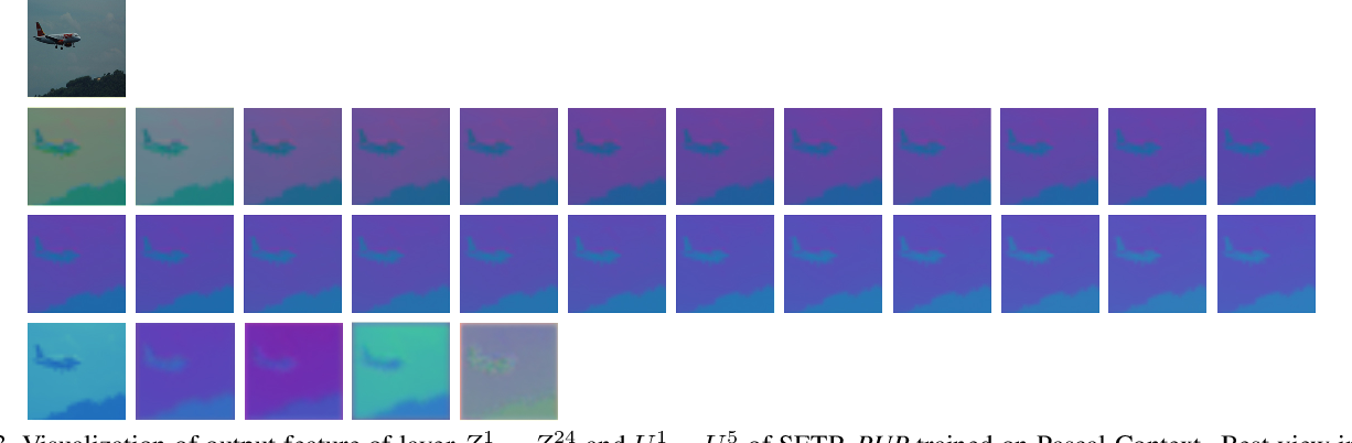 Figure 3 for Rethinking Semantic Segmentation from a Sequence-to-Sequence Perspective with Transformers