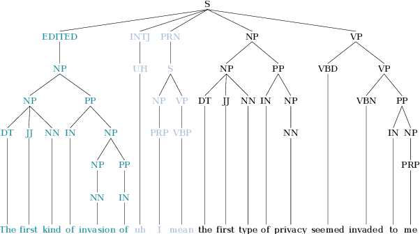 Figure 1 for Improving Disfluency Detection by Self-Training a Self-Attentive Model