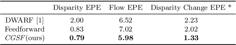 Figure 2 for Consistency Guided Scene Flow Estimation