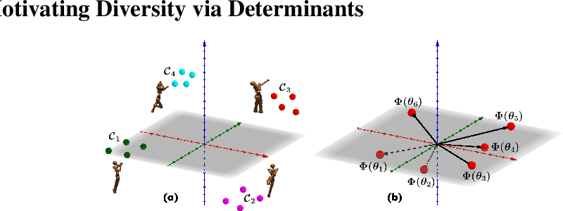 Figure 1 for Effective Diversity in Population-Based Reinforcement Learning