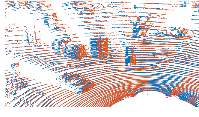 Figure 1 for DeepCLR: Correspondence-Less Architecture for Deep End-to-End Point Cloud Registration