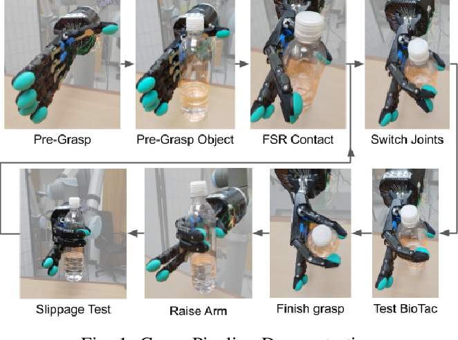 Figure 1 for Grasping in the Dark: Compliant Grasping using Shadow Dexterous Hand and BioTac Tactile Sensor