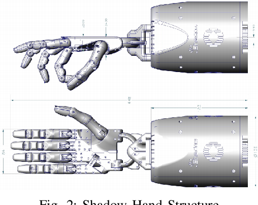 Figure 4 for Grasping in the Dark: Compliant Grasping using Shadow Dexterous Hand and BioTac Tactile Sensor