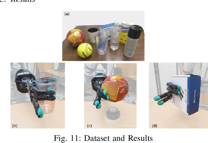 Figure 3 for Grasping in the Dark: Compliant Grasping using Shadow Dexterous Hand and BioTac Tactile Sensor