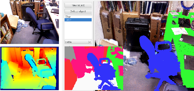 Figure 3 for SemanticFusion: Dense 3D Semantic Mapping with Convolutional Neural Networks