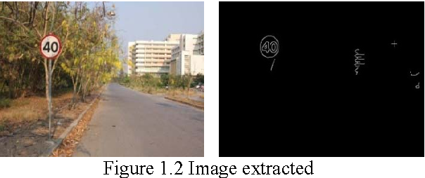 Figure 1 2 from Traffic sign detection and recognition using OpenCV
