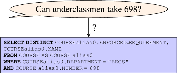 Figure 1 for Byte-Pair Encoding for Text-to-SQL Generation