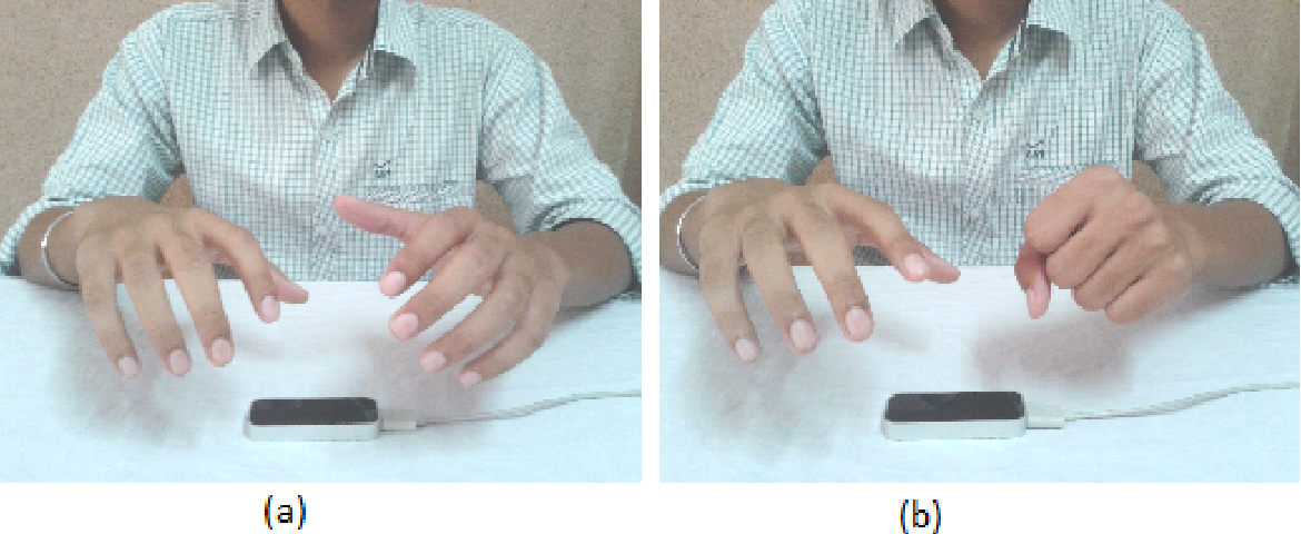 Figure 4 for Visual Rendering of Shapes on 2D Display Devices Guided by Hand Gestures