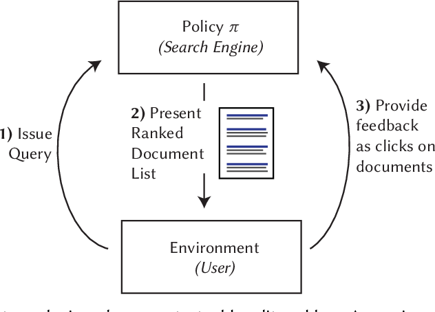 Figure 1 for Safe Exploration for Optimizing Contextual Bandits