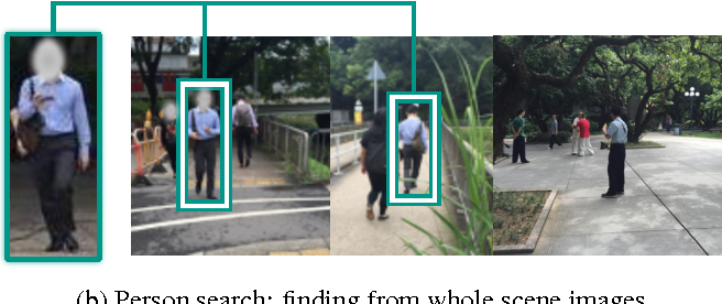 Figure 1 for Joint Detection and Identification Feature Learning for Person Search