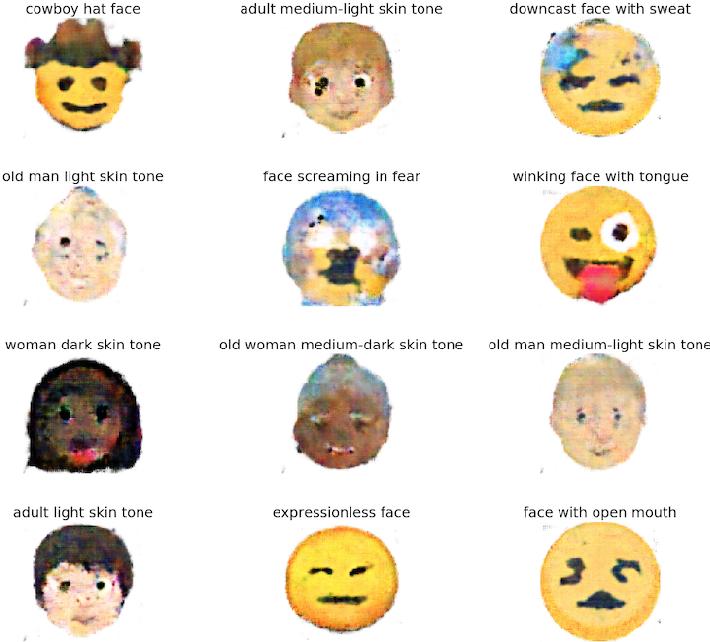 Figure 1 from EmotiGAN : Emoji Art using Generative Adversarial
