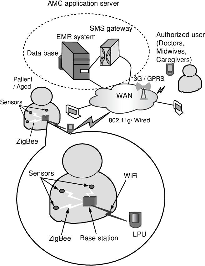 System Sensor Pr 1 Wiring Diagram