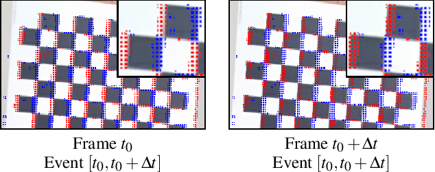 Figure 3 for RGB-D-E: Event Camera Calibration for Fast 6-DOF Object Tracking