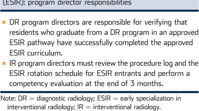 A guide to the Interventional Radiology residency program
