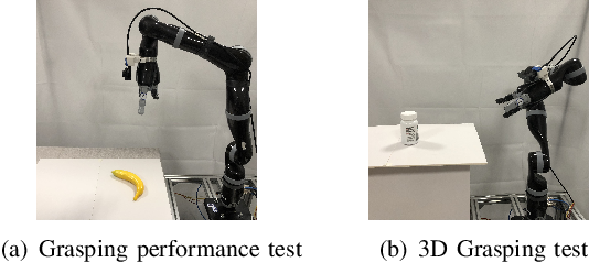 Figure 4 for Deep Robotic Prediction with hierarchical RGB-D Fusion