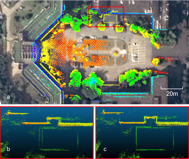 Figure 3 for GP-SLAM+: real-time 3D lidar SLAM based on improved regionalized Gaussian process map reconstruction