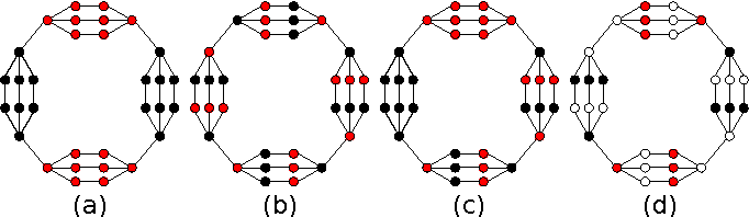 Figure 1 for Graph-based semi-supervised learning for relational networks