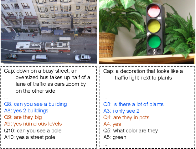 Figure 1 for Modality-Balanced Models for Visual Dialogue