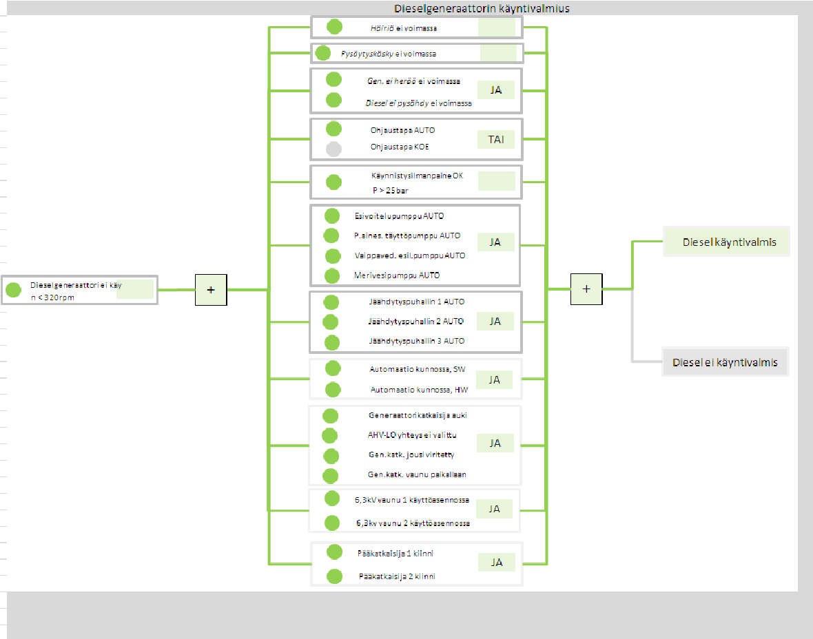 Figure 9 from User interface solutions for supporting operators
