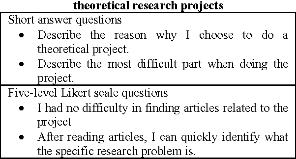 sample research problem