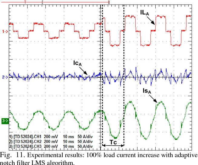 Harmonic detection with LMS adaptive notch filter and