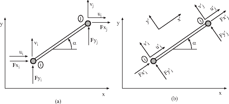 Figure 3 from Truss Analysis Discussion and Interpretation