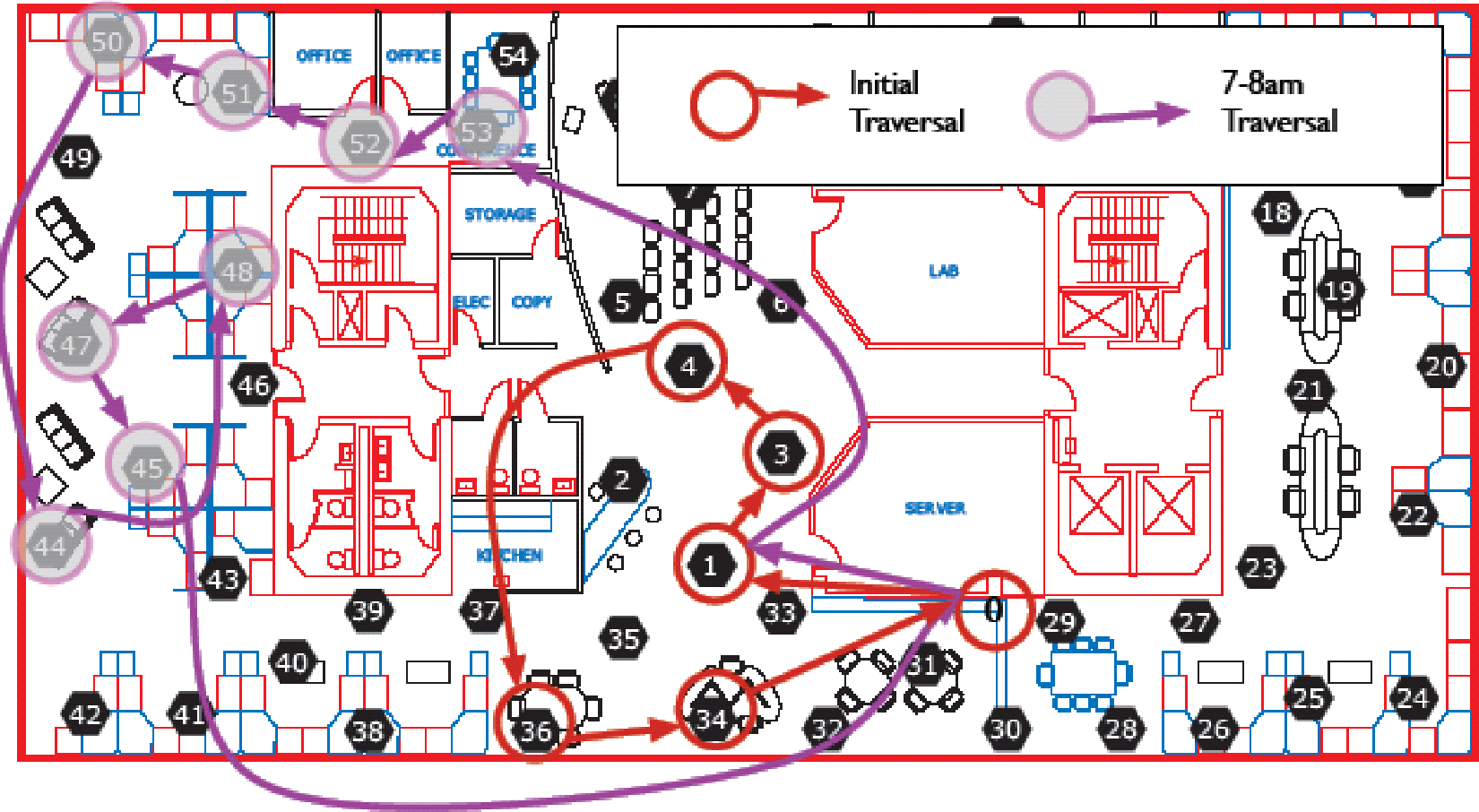 Figure 9 from Model-Driven Data Acquisition in Sensor Networks