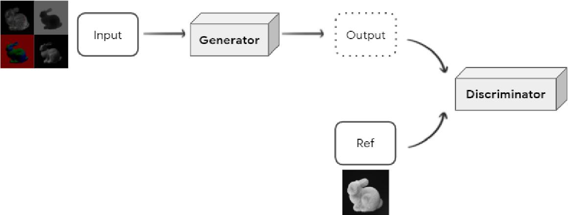 Figure 3 for SyntheticFur dataset for neural rendering