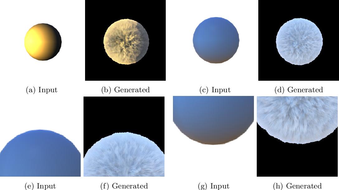 Figure 4 for SyntheticFur dataset for neural rendering