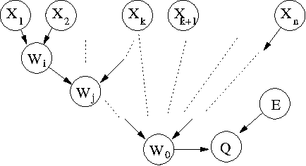 Figure 1 for Belief Updating and Learning in Semi-Qualitative Probabilistic Networks