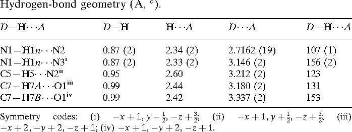 Table 1 From N 2 Chloroethylpyrazine 2 Carboxamide Semantic Scholar