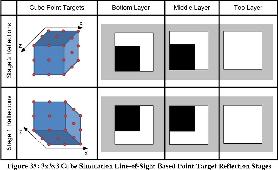PDF] Synthetic Aperture Radar Imaging Simulated in MATLAB - Semantic