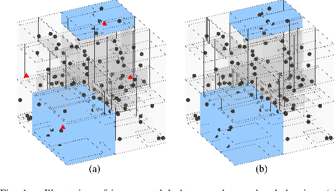 Figure 1 for ikd-Tree: An Incremental K-D Tree for Robotic Applications