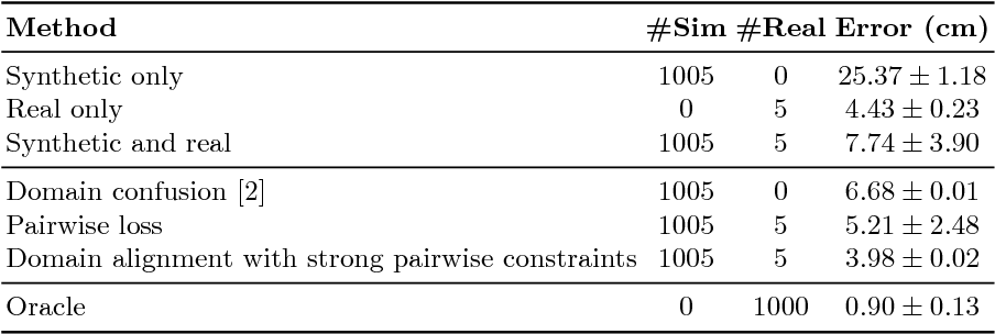 Figure 2 for Adapting Deep Visuomotor Representations with Weak Pairwise Constraints