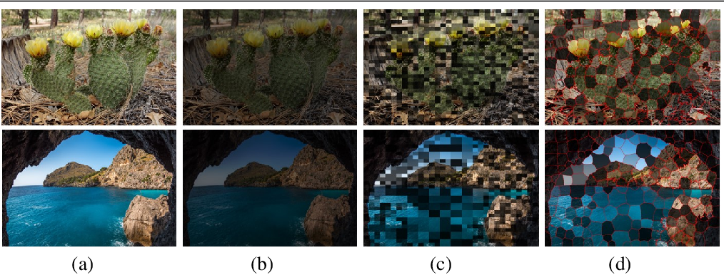 Figure 2 for DALE : Dark Region-Aware Low-light Image Enhancement