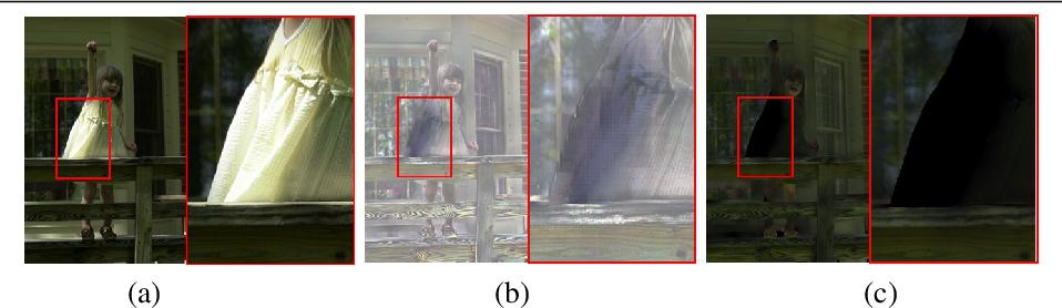 Figure 4 for DALE : Dark Region-Aware Low-light Image Enhancement