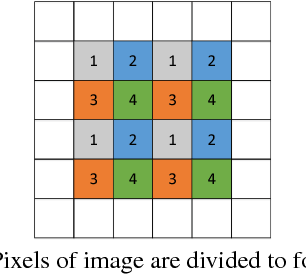 Figure 4 for Non-Local Graph-Based Prediction For Reversible Data Hiding In Images
