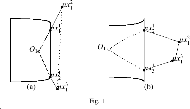 Figure 2 for Isometric Multi-Manifolds Learning