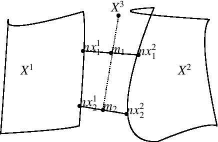 Figure 4 for Isometric Multi-Manifolds Learning