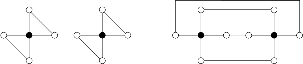 Figure 2 for Counting Substructures with Higher-Order Graph Neural Networks: Possibility and Impossibility Results