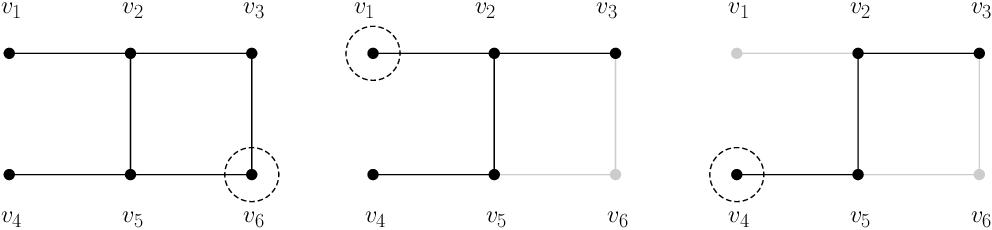 Figure 3 for Counting Substructures with Higher-Order Graph Neural Networks: Possibility and Impossibility Results