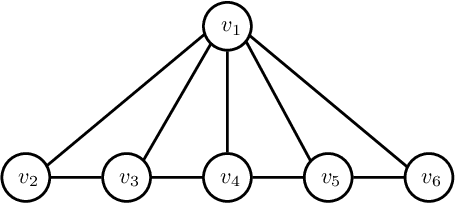 Figure 4 for Counting Substructures with Higher-Order Graph Neural Networks: Possibility and Impossibility Results