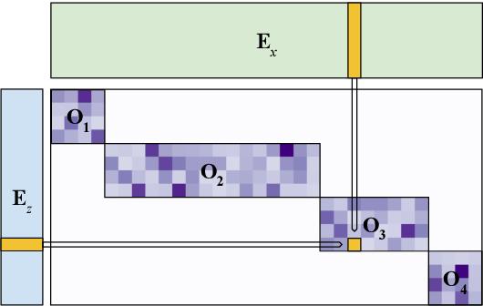 Figure 1 for Scaling Hidden Markov Language Models