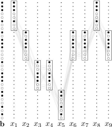 Figure 3 for Scaling Hidden Markov Language Models