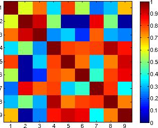Figure 2 for Max-Margin based Discriminative Feature Learning