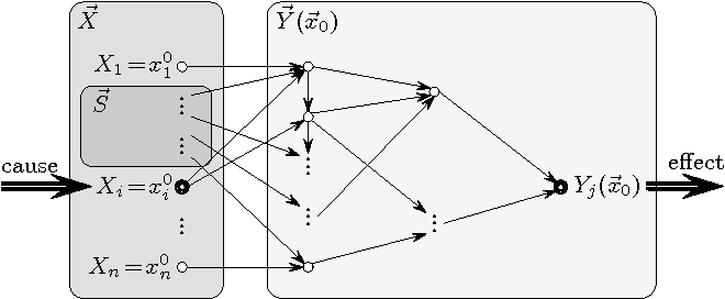 Figure 3 for Why so? or Why no? Functional Causality for Explaining Query Answers