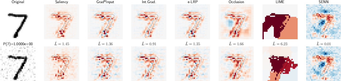 Figure 4 for Towards Robust Interpretability with Self-Explaining Neural Networks