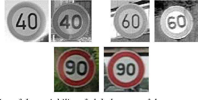 Figure 4 for Modular Traffic Sign Recognition applied to on-vehicle real-time visual detection of American and European speed limit signs