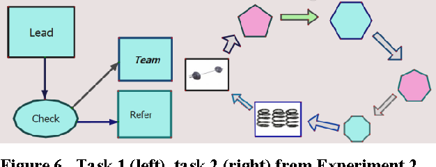 Figure 6. Task 1 (left), task 2 (right) from Experiment 2.